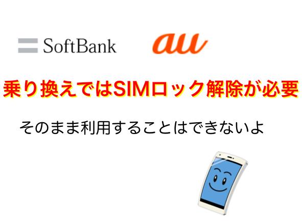 ソフトバンク回線やau回線からはSIMロック解除が必要